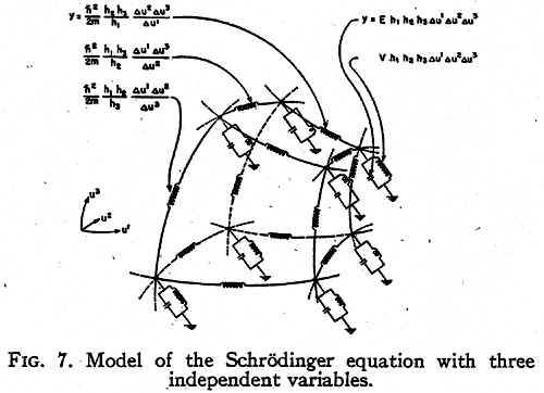 Gabriel Kron Electric Circuit Model Of The Schrdinger Equation